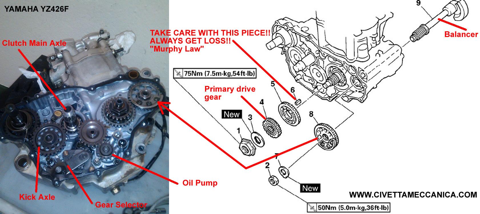 Manual YZ426F Balancer kick axle