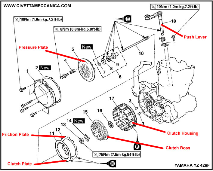 Manual YZ426F Clutch 2