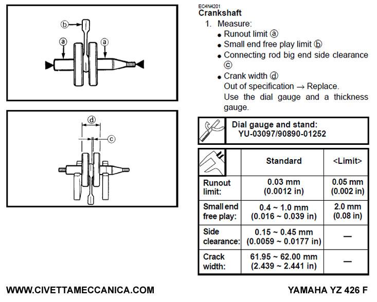 Manual YZ426F Crankshaft