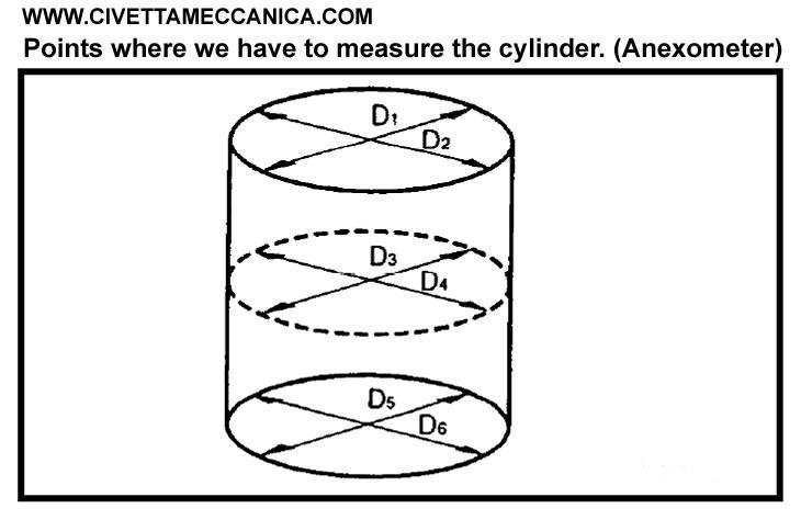 Manual YZ426F Cylinder