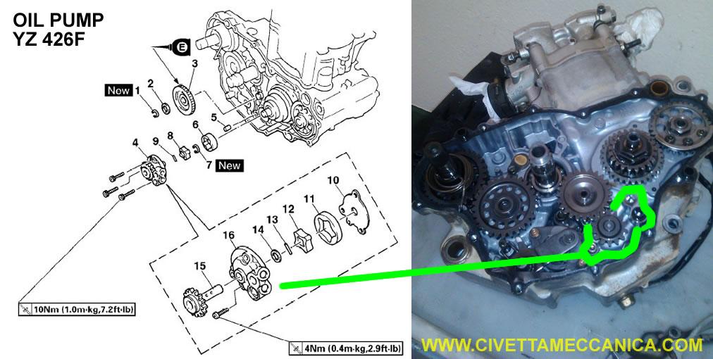 Manual YZ426F Oil Pump 1
